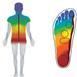 Pedag 5Zones-Δερμάτινος Πάτος Ρεφλεξολογίας